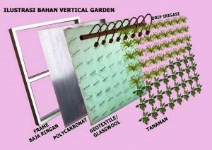 Pembuatan Vertical Garden